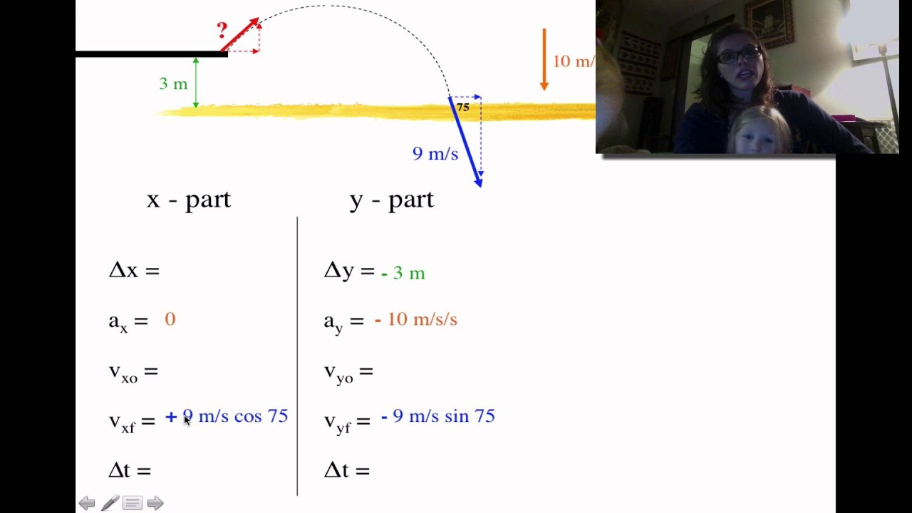 projectile motion report To use a ballistic pendulum to determine the velocity of a momentum conservation, and projectile motion from the measured recoil speed of the pendulum we determine the speed of a ball fired by in addition to the standard elements of a well written lab report described in the.