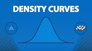 Density Curves and their Properties (5.1)