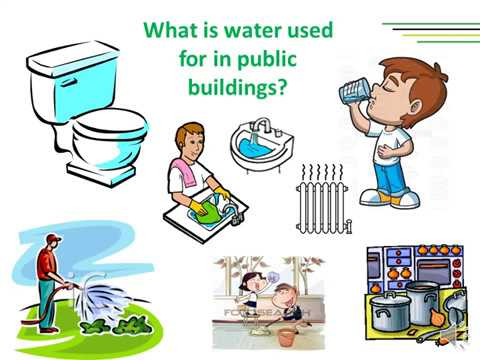 Lesson 4 Sustainable water management