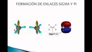 hibridacion del carbono parte3