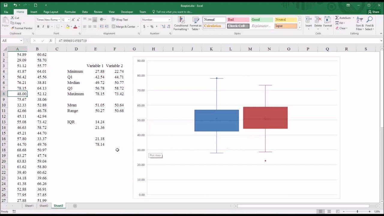 download create box and whisker plot gantt chart excel
