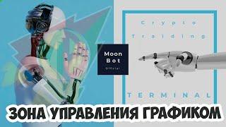 Moon Bot Обучение. Обзор зоны управления графиком