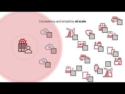 AI/ML at the edge with Red Hat OpenShift