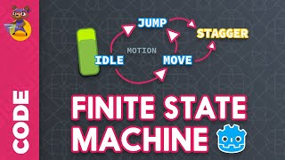 Godot 3: Finite State Machine Code Example Overview