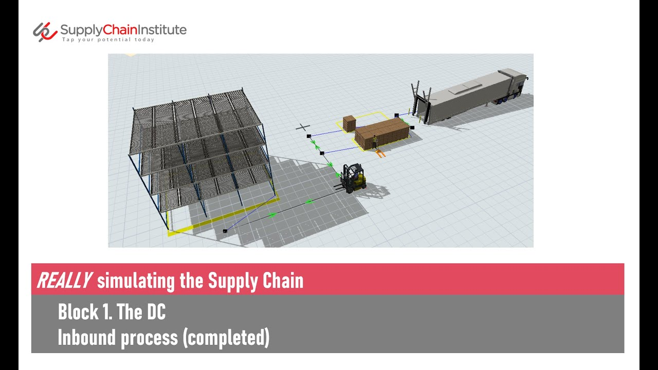 REALLY simulating the Supply Chain Block 1-3