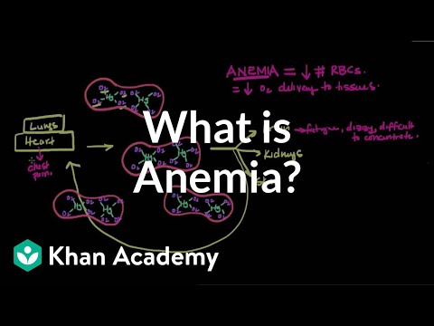 What is anemia? | Hematologic System Diseases | NCLEX-RN | Khan Academy