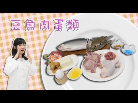 臺大醫院【健康營養補給站】健康營養補給站-認識六大類食物