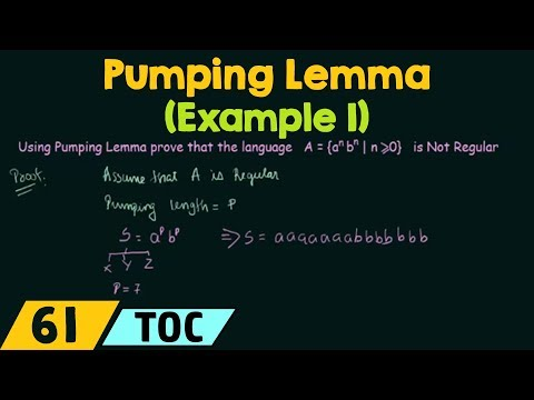 Pumping Lemma (For Regular Languages) | Example 1