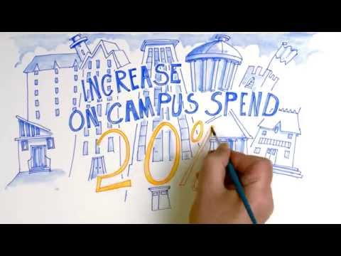 The New Cashless Campus Solution | Animation