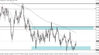 EUR/USD Technical Analysis for April 15, 2019 by FXEmpire.com