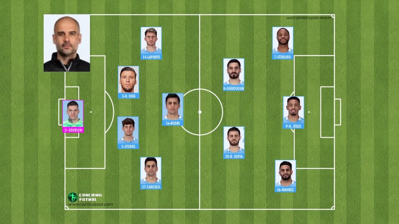 Video Variantes tácticas 1433 Manchester City Pep Guardiola 3/2/2020