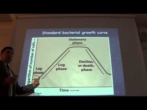 Microbiology - Bacterial Growth and Cultivation Part 1