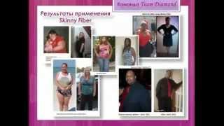 Отзыв врача - Капсулы для похудения - Skinny Fiber