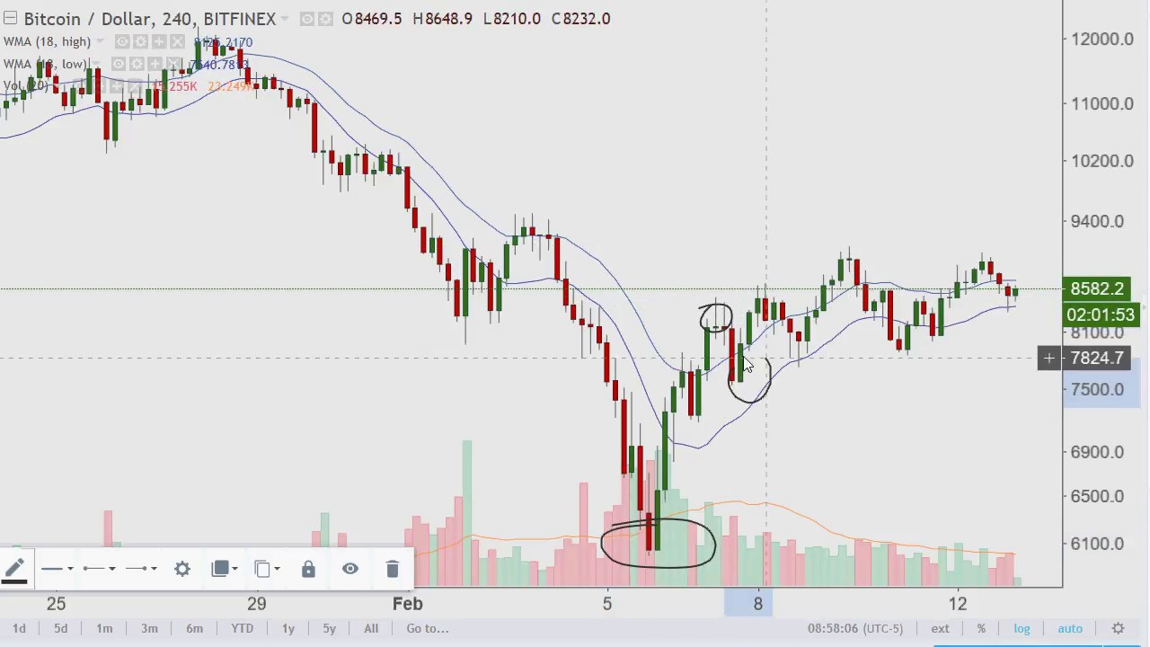 Get Bitcoins from BitcoinOk Net - Part 526