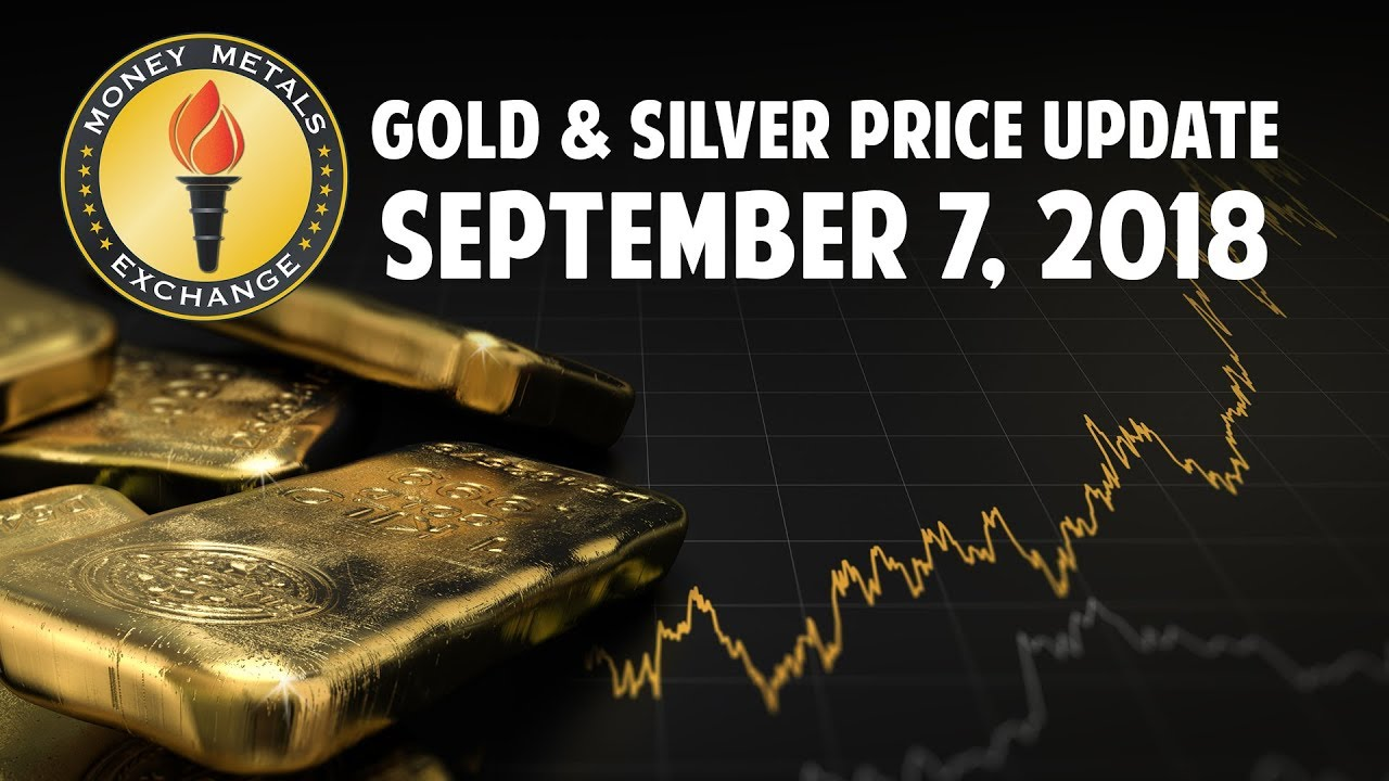 Goldprice Silverprices Copperprice