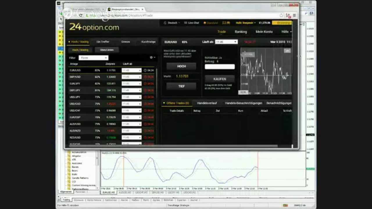 Forex options best online brokerage