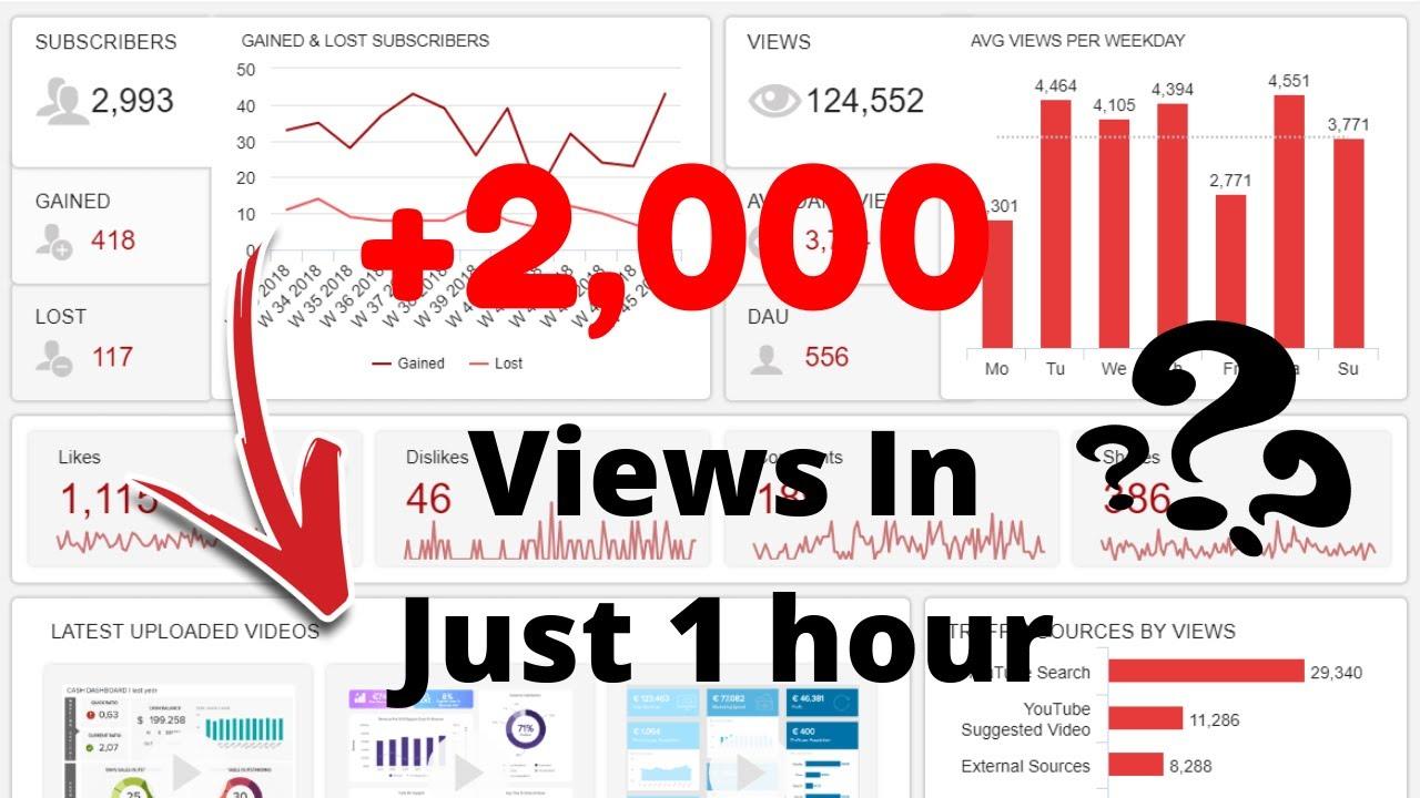 Download Paano Dumami Ang Views Sa Youtube 2020 (Views Hack)