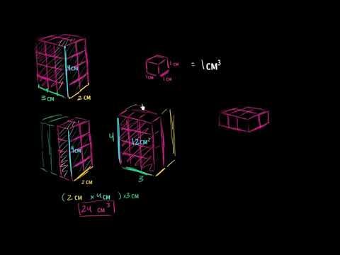 Вычисление объёма произведением площади на длину   Объём и Площадь   Геометрия