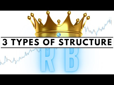 Know These 3 Types Of Structure In Forex   It'll Blow Your Mind