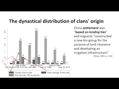 The Social Foundations of Developments: China and Europe compared