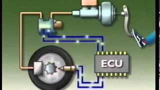 видео Тормозная система
