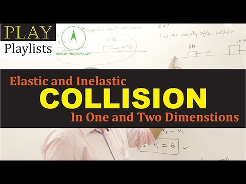 Elastic and inelastic Collision in one and two dimension and problems on it in hindi