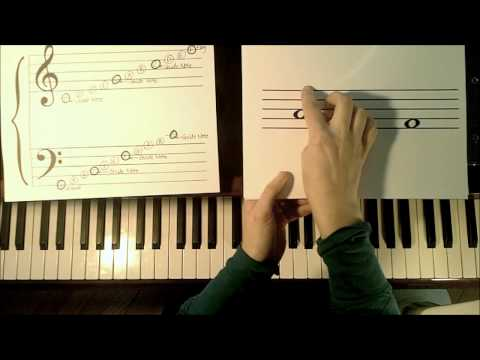 Learn How to Read Music: Reading Tip#2 Patterns (piano tutorial)