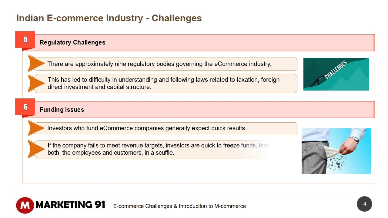 e commerce industry structure