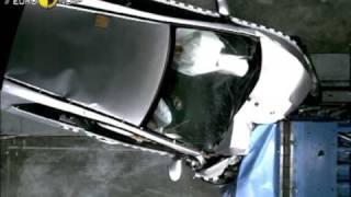 Euro NCAP | Honda Civic | 2007 | Crash test