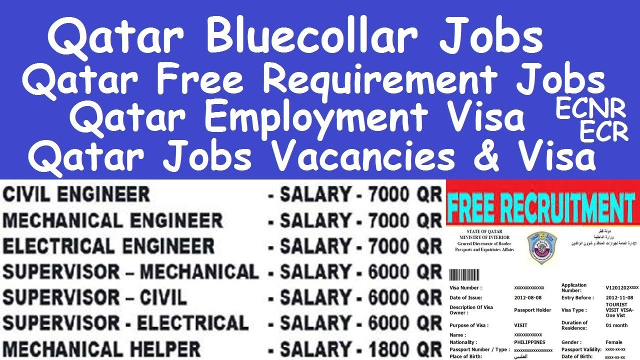 Qatar Bluecollar Jobs L Qatar Cleaning Jobs Salary L Qatar