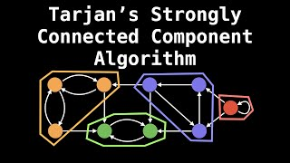 Tarjans Strongly Connected Components algorithm | Graph Theory