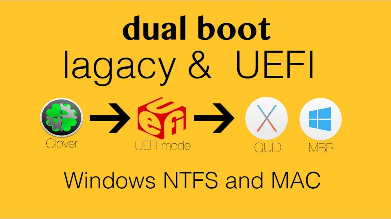 Boot Legacy in Clover UEFI-mode
