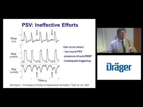 Patient- Ventilator Asynchrony: Lluis Blanch