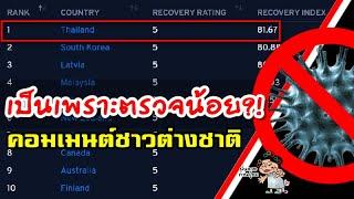 คอมเมนต์ชาวต่างชาติหลังไทยได้อันดับ 1 ประเทศที่ฟื้นตัวและรับมือกับโควิด 19 ได้ดีที่สุด