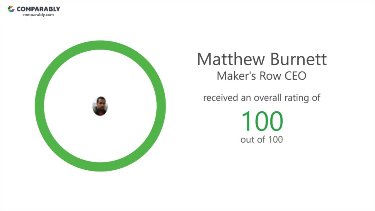 Maker S Row Employee Reviews Q3 2018