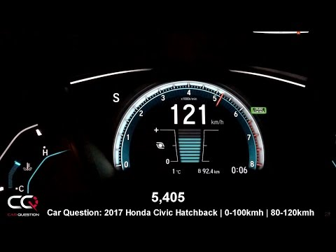 2017 Honda Civic Hatchback turbo | 0-60mph / 0-100kmh Acceleration Test! | Review: Part 6/7