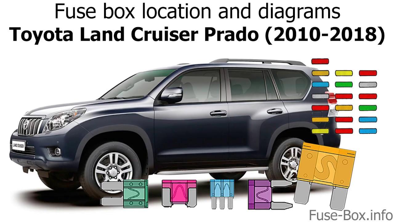 medium resolution of fuse box location and diagrams toyota land cruiser prado 150 2010 2018