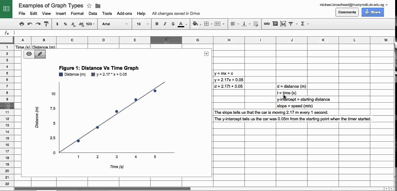 how to get a linear trendline in google sheets  line of