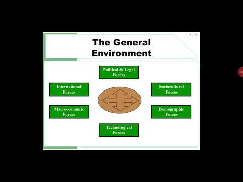 General environment part 1