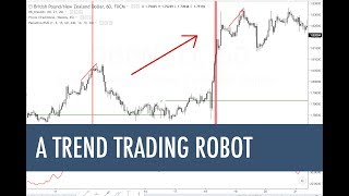 A TREND TRADING ROBOT