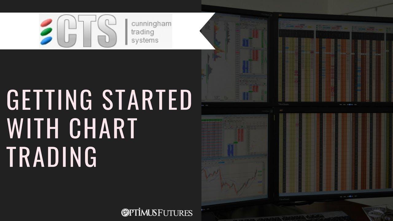 CTS T4 Desktop Platform-Getting Started w/ Chart Trading