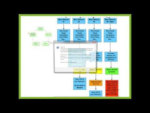 Tier I Online Technical Assistance: Discipline vs. Punishment