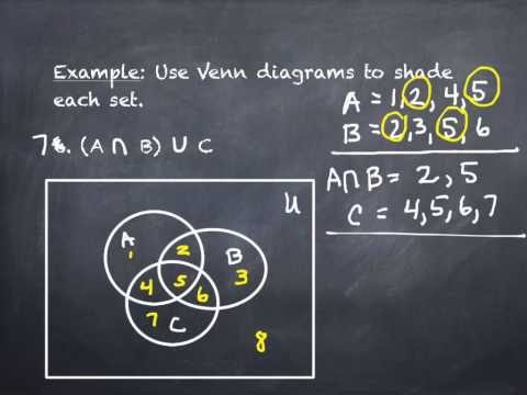 2.3 Set Operations and Cartesian Products A (part 2)