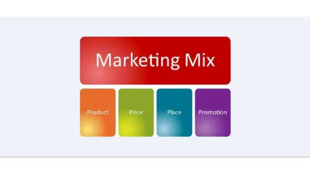 big bazaar marketing mix View jishnu sen's profile on linkedin chief marketing officer at big bazaar - future retail location insights and creative done on a diverse mix of.