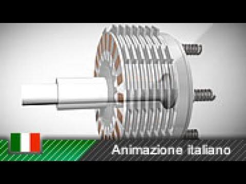 Come funziona La Frizione Multidisco delle Moto | La scienza in 3D ...