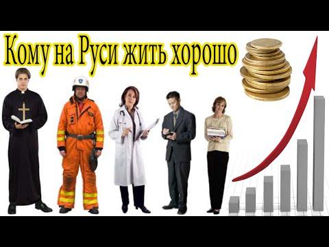10 наиболее высокооплачиваемых профессий в России