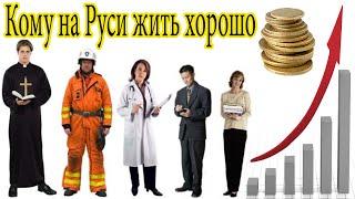 видео Востребованные профессии для женщин в России