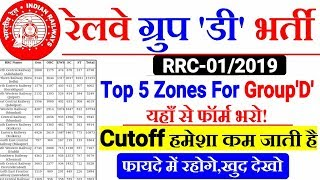 Railway Group D 2019   Top 5 Zones जहाँ की CUTOFF हमेशा कम जाती है।Safe Zone to Apply Form thumbnail