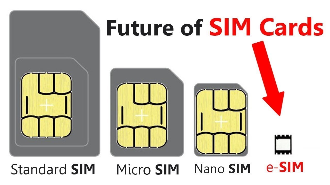 What Is E-Sim ? The future Sim Cards & How The Work 👍👍👈 - YouTube