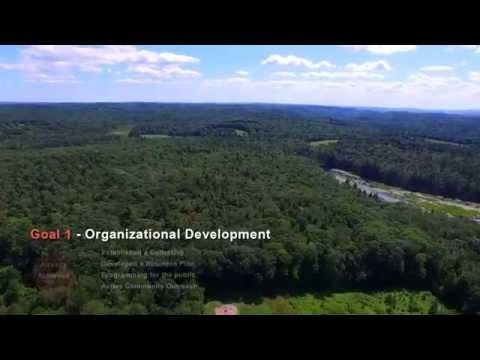 Community Land Trust Campaign